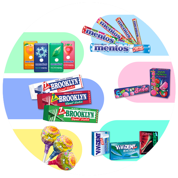 perfetti van melle distribution About us perfetti van melle is a private company, engaged in confectionary – gum production and distribution more than 150 countries worldwide.